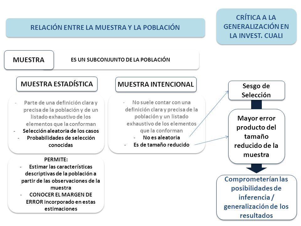CRÍTICA A LA GENERALIZACIÓN EN LA INVEST. CUALI