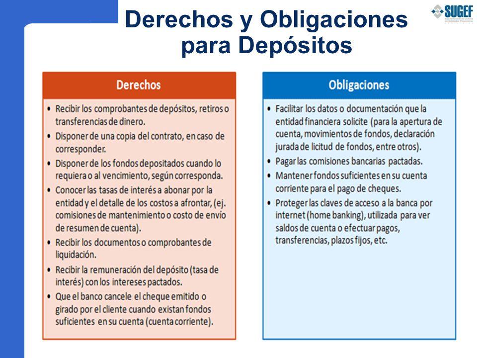Derechos y Obligaciones para Depósitos