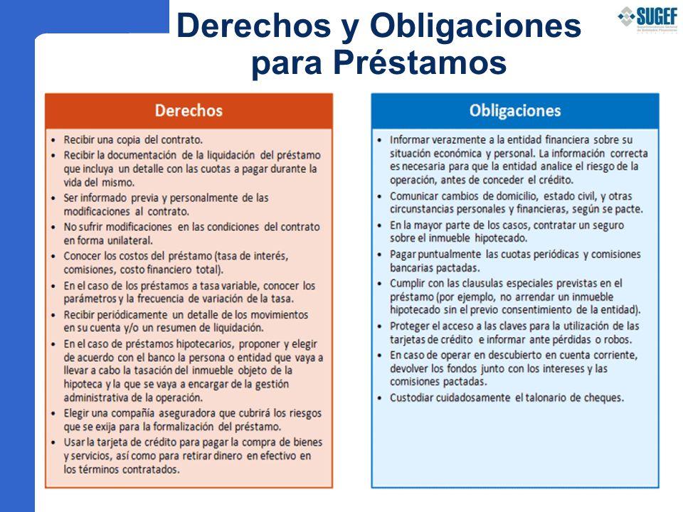 Derechos y Obligaciones para Préstamos
