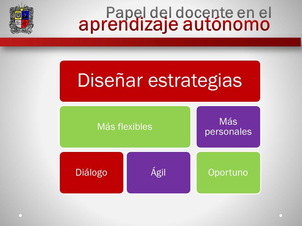 aprendizaje autónomo Diseñar estrategias Papel del docente en el