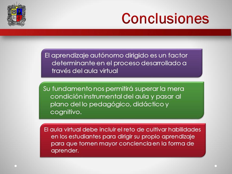 Conclusiones El aprendizaje autónomo dirigido es un factor determinante en el proceso desarrollado a través del aula virtual.