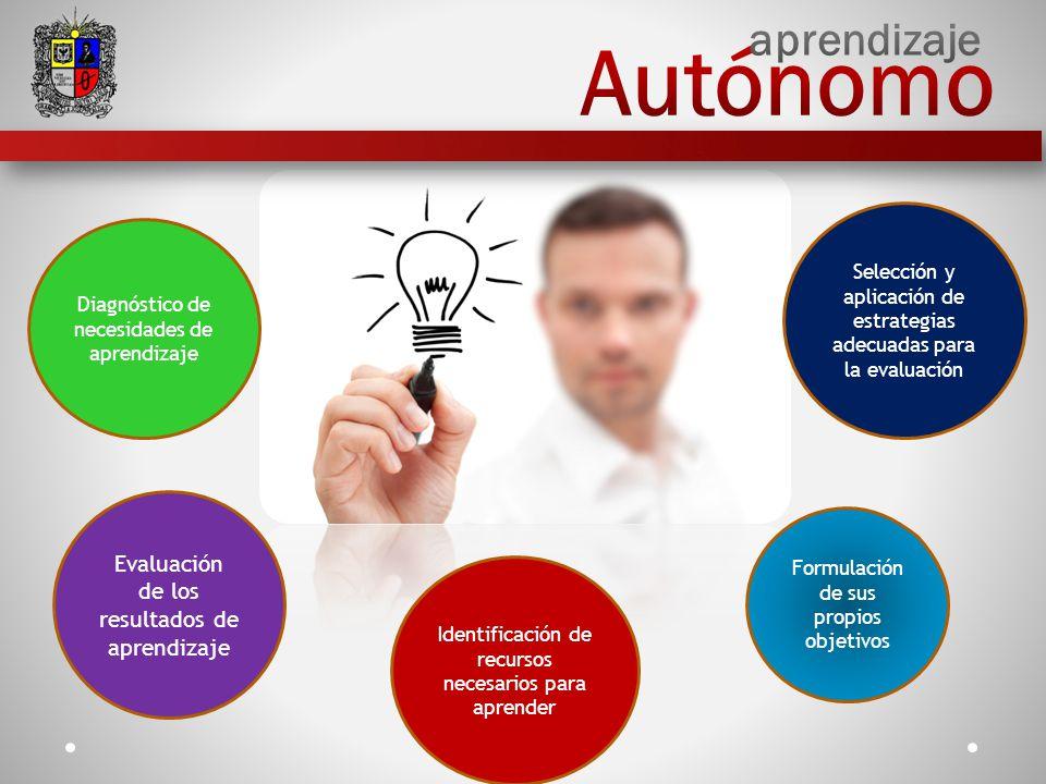 Autónomo aprendizaje Evaluación de los resultados de aprendizaje