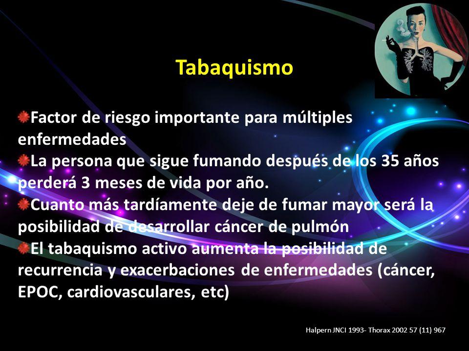 Tabaquismo Factor de riesgo importante para múltiples enfermedades
