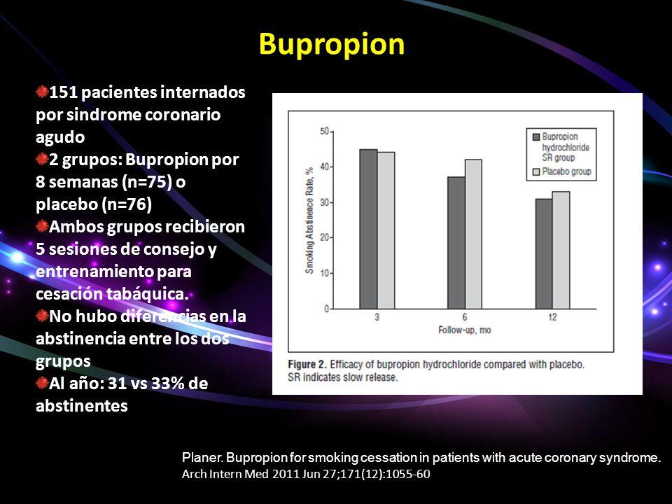 Bupropion 151 pacientes internados por sindrome coronario agudo