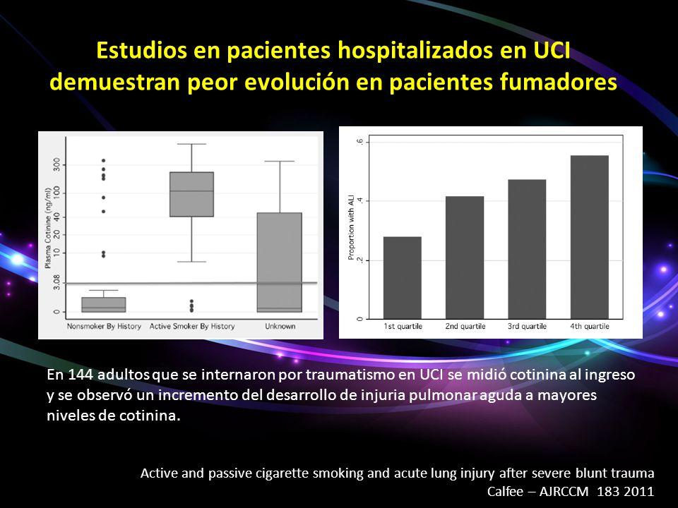 Estudios en pacientes hospitalizados en UCI demuestran peor evolución en pacientes fumadores