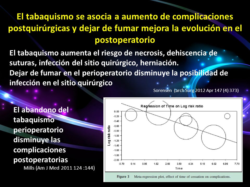El tabaquismo se asocia a aumento de complicaciones postquirúrgicas y dejar de fumar mejora la evolución en el postoperatorio