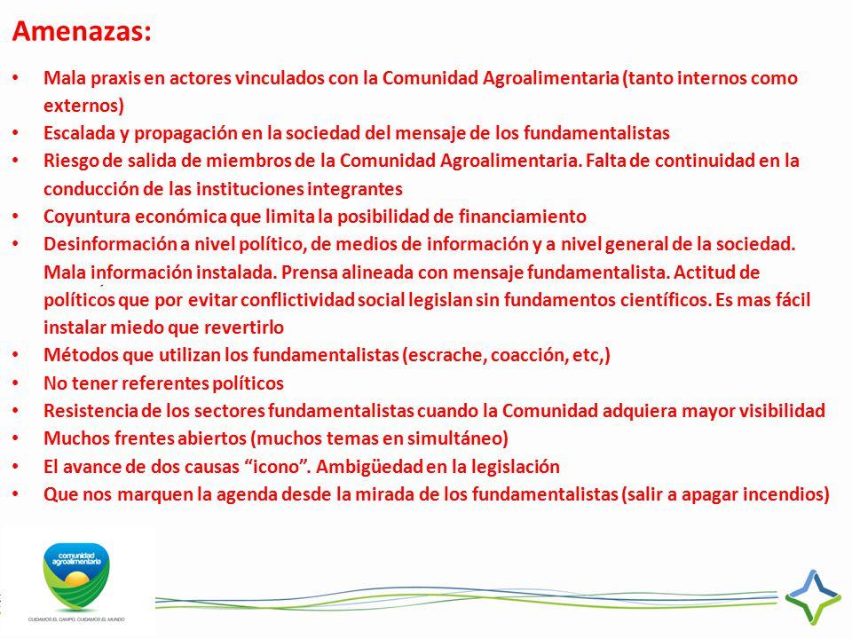 Amenazas: Mala praxis en actores vinculados con la Comunidad Agroalimentaria (tanto internos como externos)