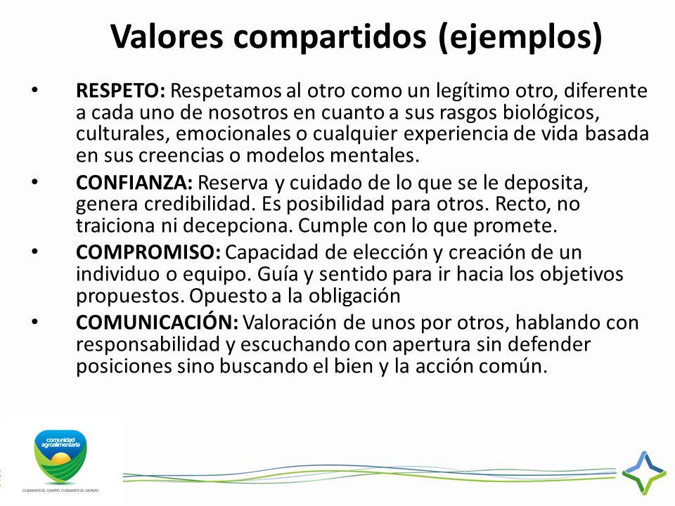 Valores compartidos (ejemplos)