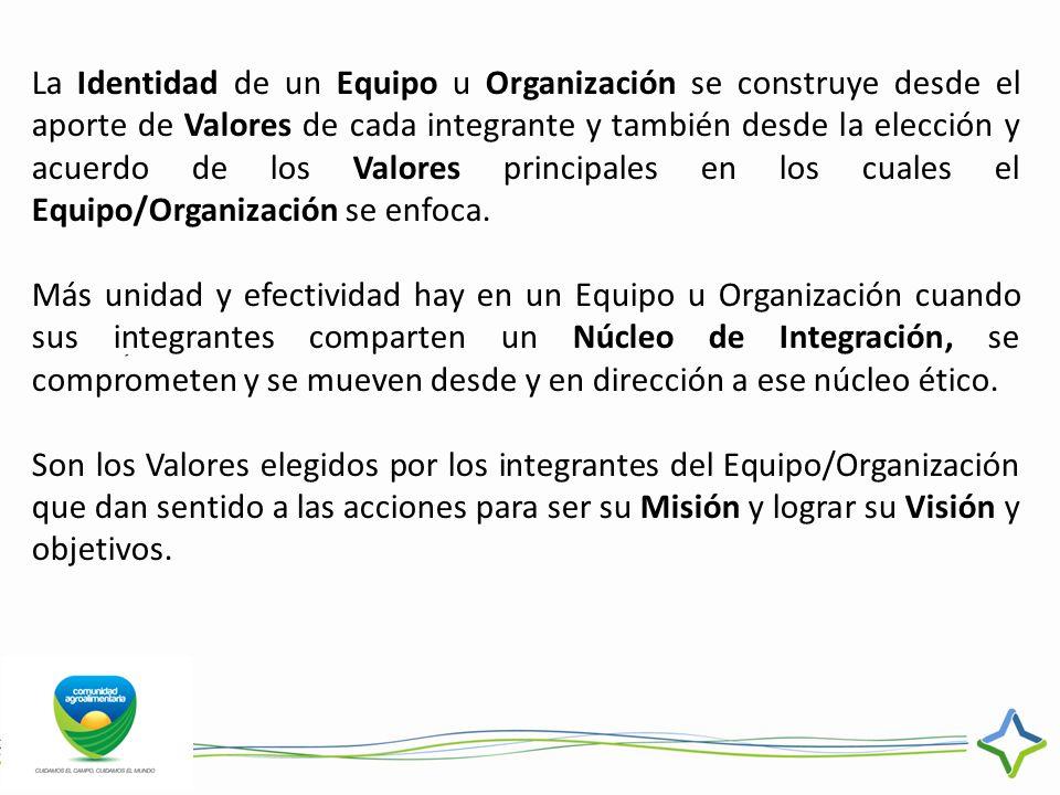 La Identidad de un Equipo u Organización se construye desde el aporte de Valores de cada integrante y también desde la elección y acuerdo de los Valores principales en los cuales el Equipo/Organización se enfoca.