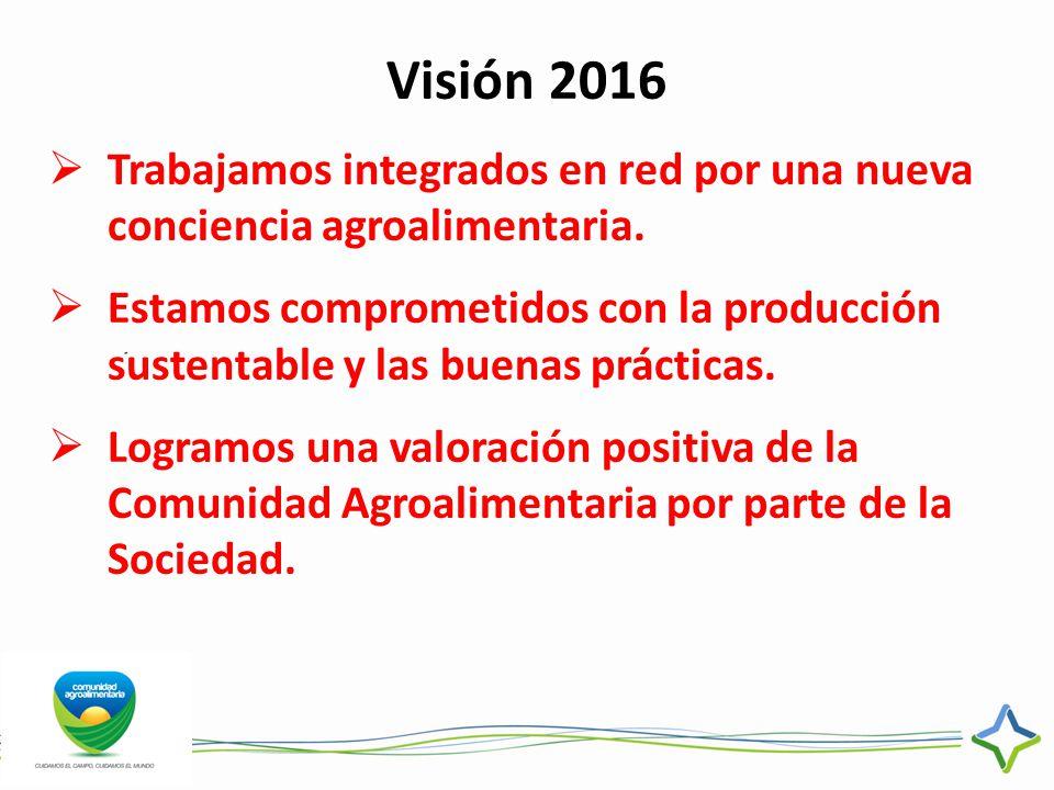 Visión 2016 Trabajamos integrados en red por una nueva conciencia agroalimentaria.