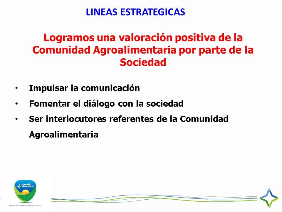 LINEAS ESTRATEGICAS Logramos una valoración positiva de la Comunidad Agroalimentaria por parte de la Sociedad.