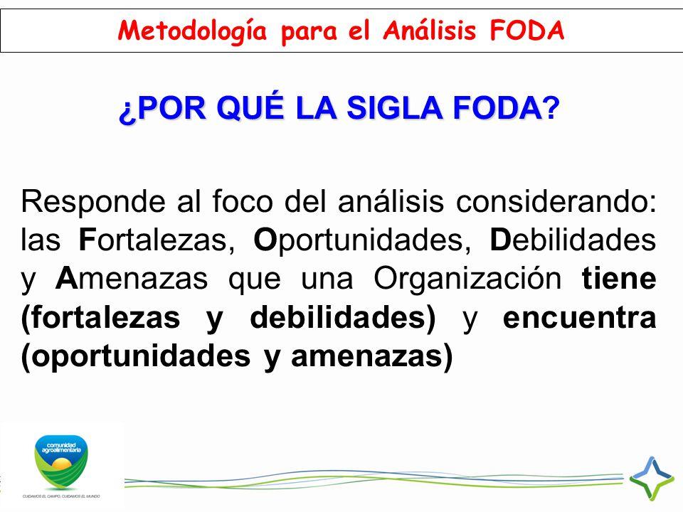 Metodología para el Análisis FODA