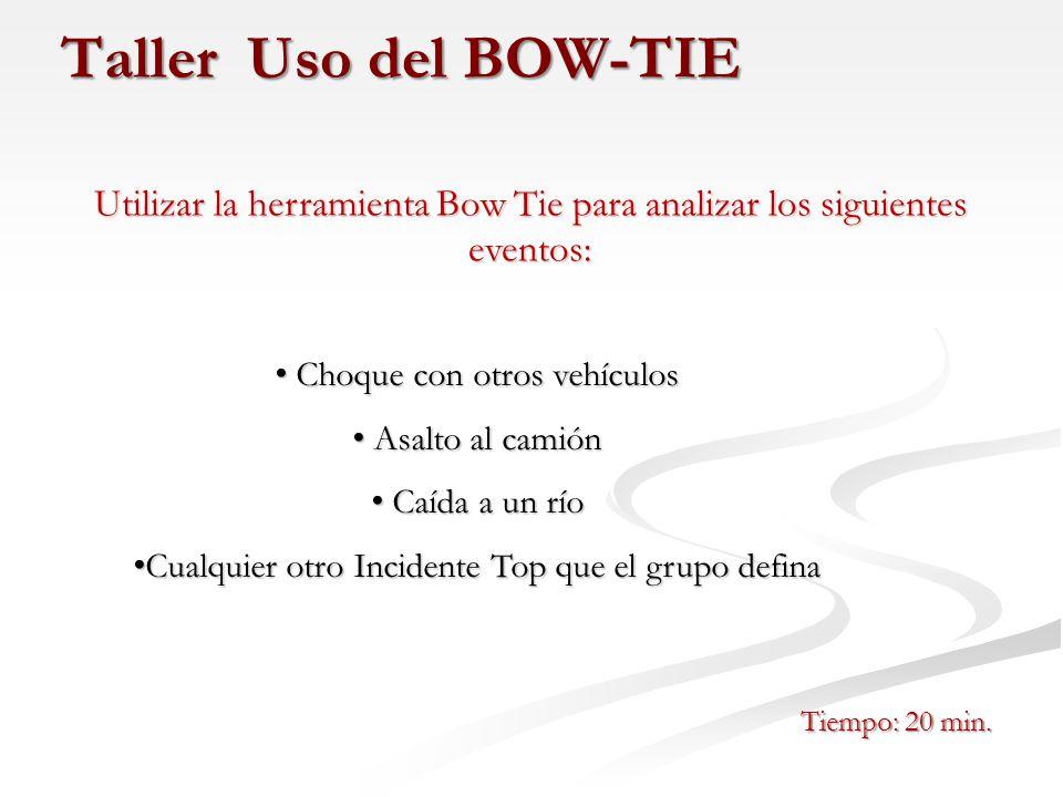 Taller Uso del BOW-TIE Utilizar la herramienta Bow Tie para analizar los siguientes eventos: Choque con otros vehículos.