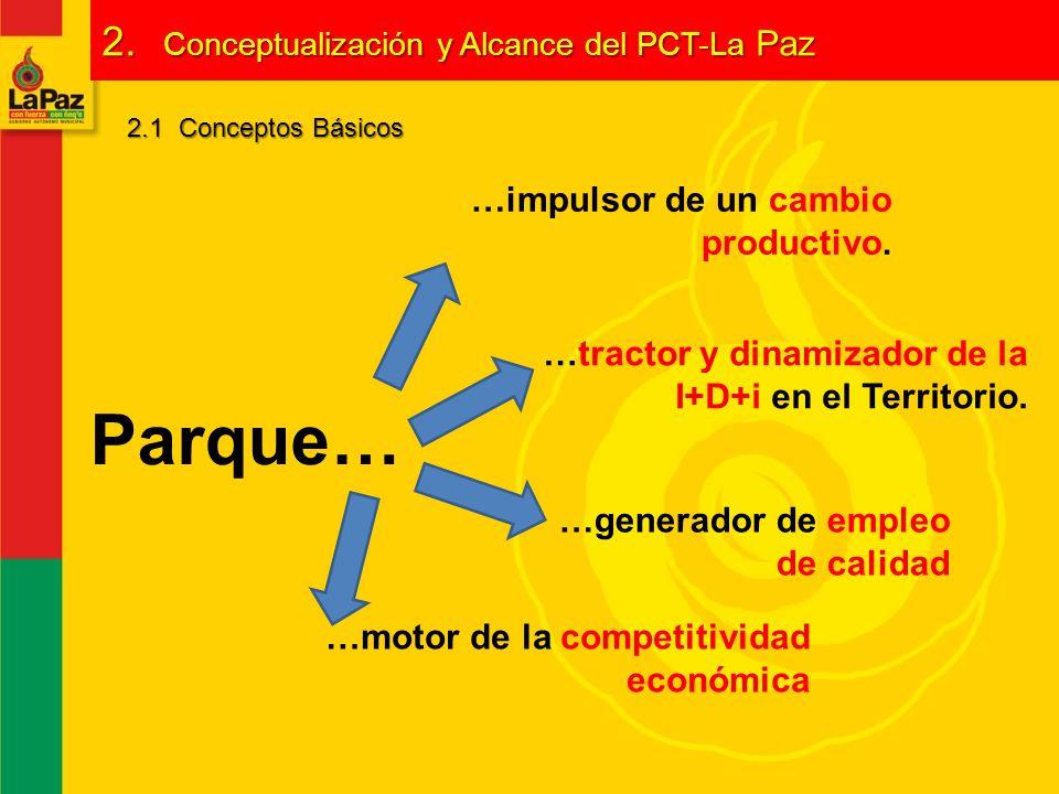 Parque… 2. Conceptualización y Alcance del PCT-La Paz
