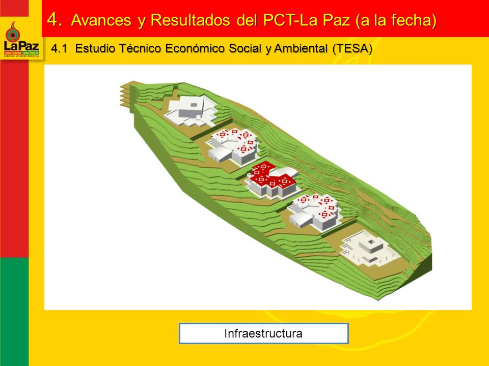 4. Avances y Resultados del PCT-La Paz (a la fecha)