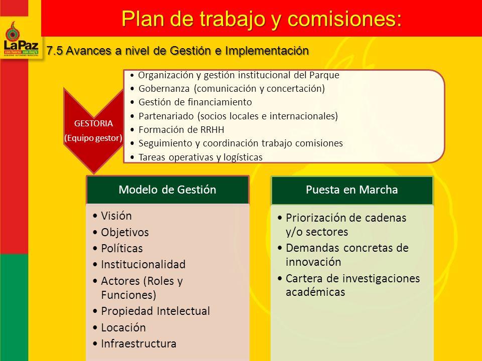 Plan de trabajo y comisiones: