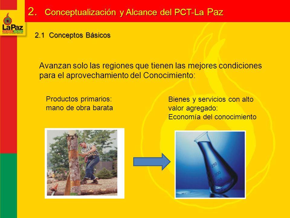 2. Conceptualización y Alcance del PCT-La Paz
