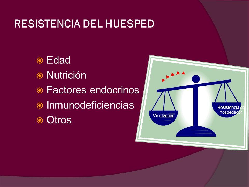 RESISTENCIA DEL HUESPED