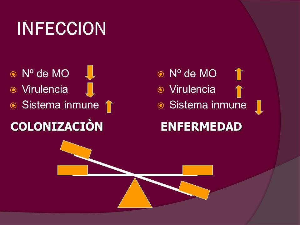 INFECCION COLONIZACIÒN ENFERMEDAD Nº de MO Virulencia Sistema inmune