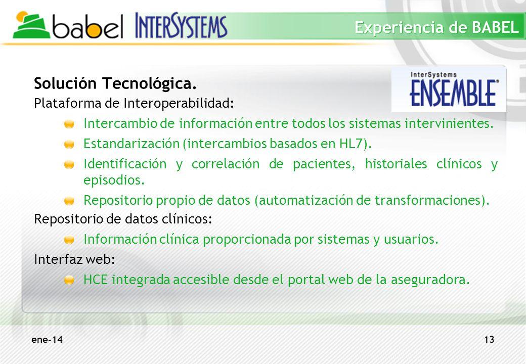 Experiencia de BABEL Solución Tecnológica.