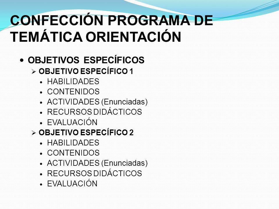 CONFECCIÓN PROGRAMA DE TEMÁTICA ORIENTACIÓN