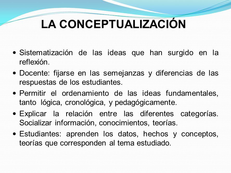 LA CONCEPTUALIZACIÓN Sistematización de las ideas que han surgido en la reflexión.