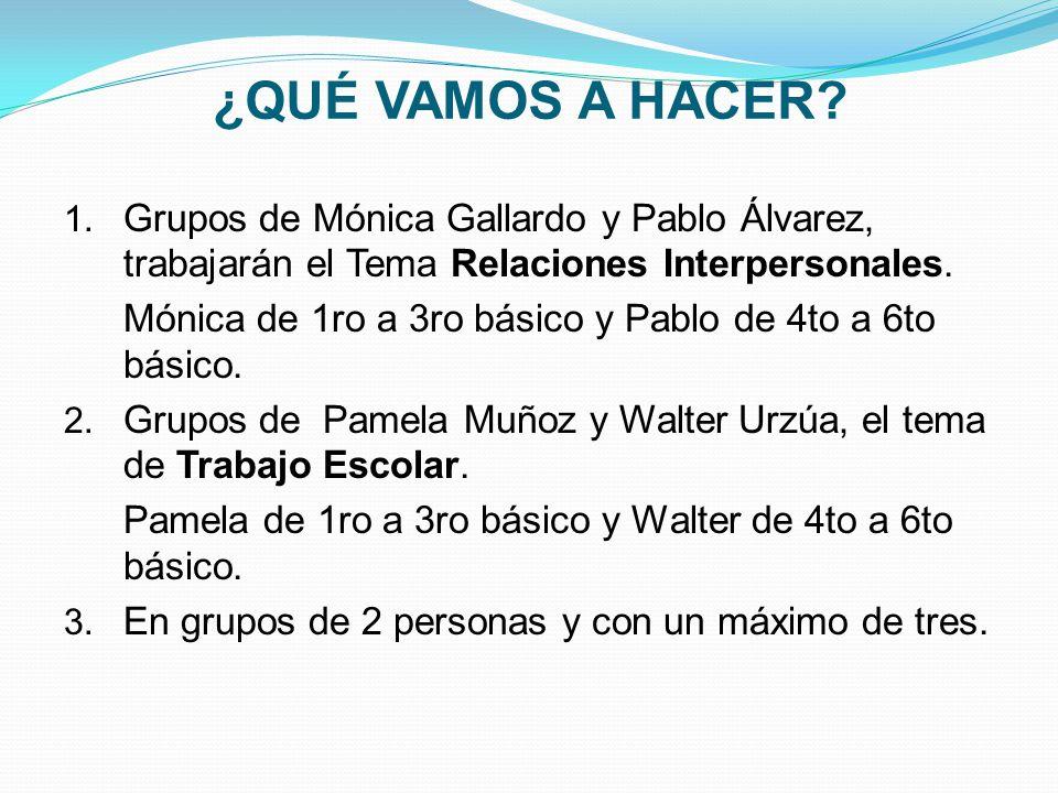 ¿QUÉ VAMOS A HACER Grupos de Mónica Gallardo y Pablo Álvarez, trabajarán el Tema Relaciones Interpersonales.