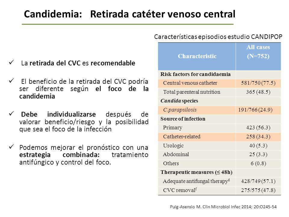 Candidemia: Retirada catéter venoso central