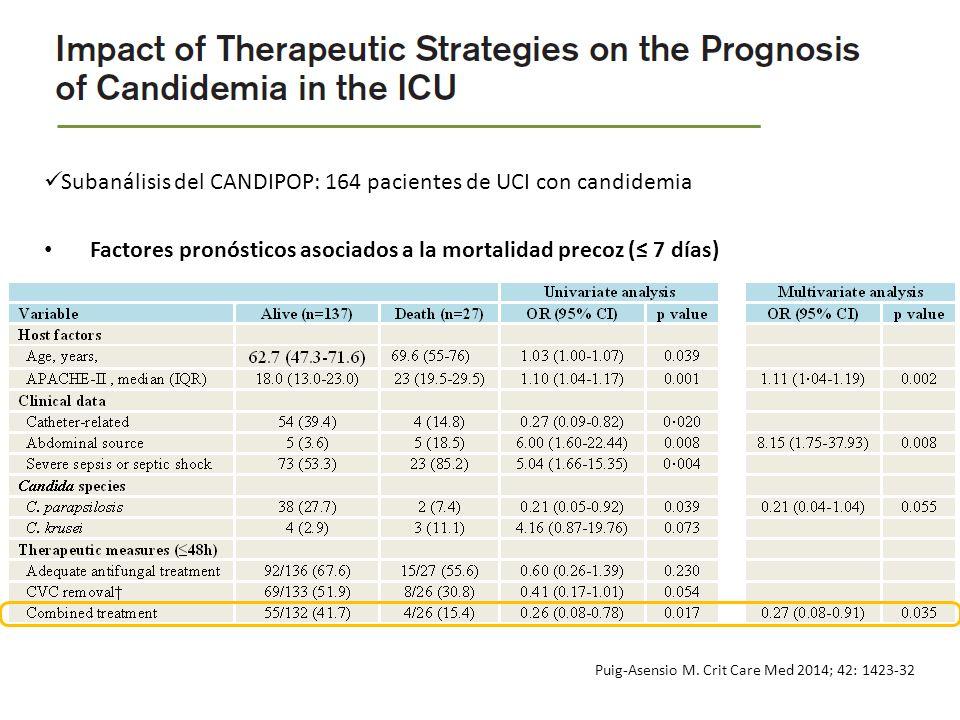 Subanálisis del CANDIPOP: 164 pacientes de UCI con candidemia