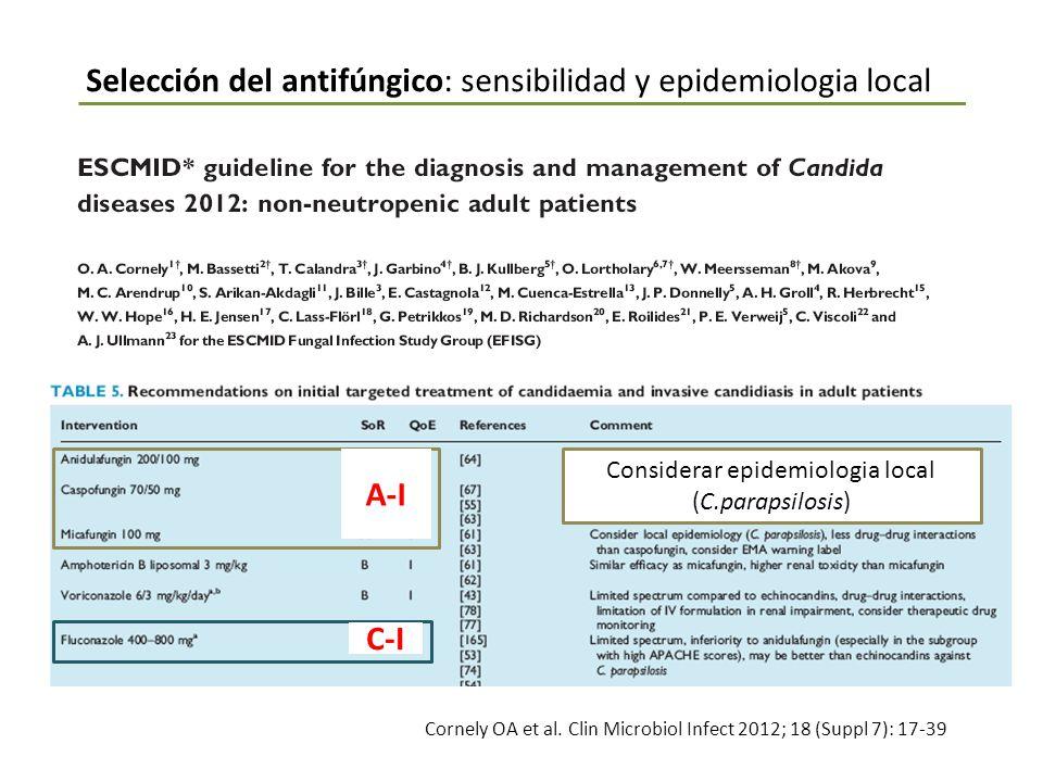 Selección del antifúngico: sensibilidad y epidemiologia local