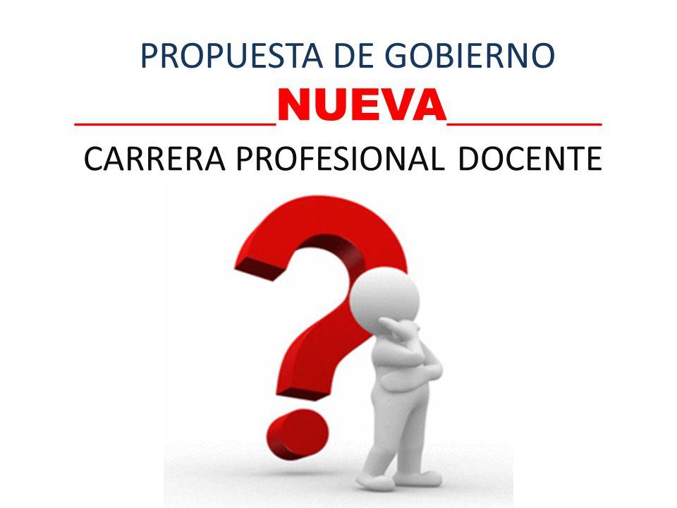 _________NUEVA_______ CARRERA PROFESIONAL DOCENTE