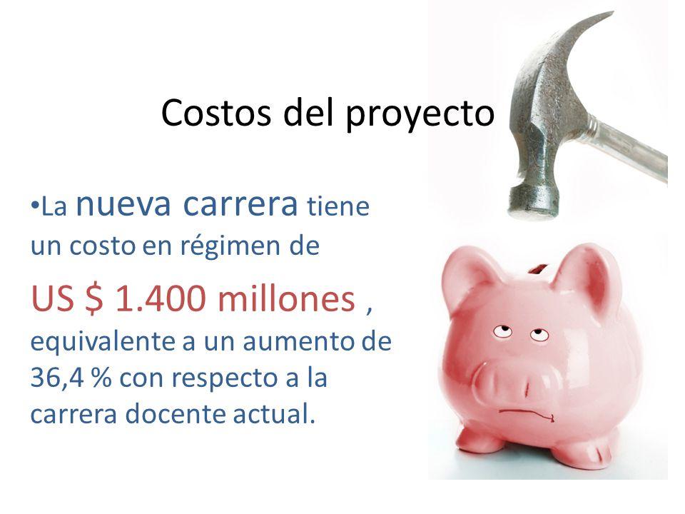 Costos del proyecto La nueva carrera tiene un costo en régimen de.