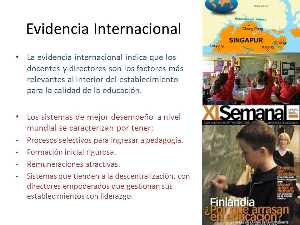 Evidencia Internacional