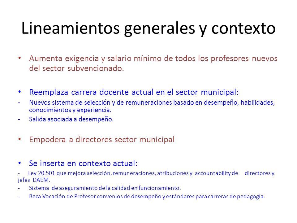 Lineamientos generales y contexto