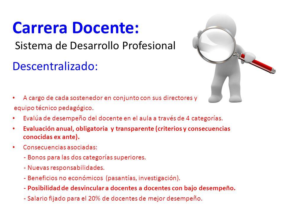 Carrera Docente: Sistema de Desarrollo Profesional