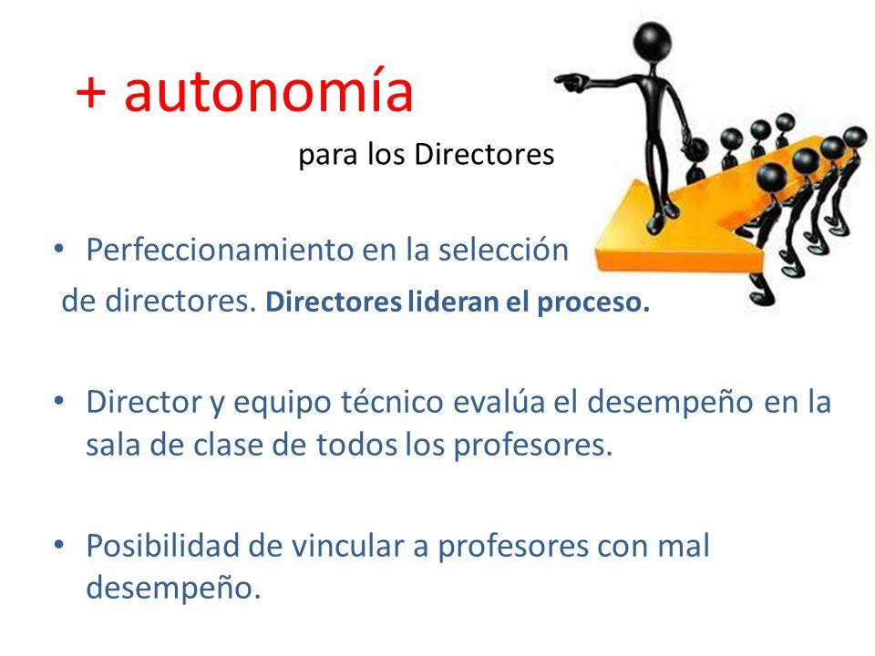 + autonomía Perfeccionamiento en la selección