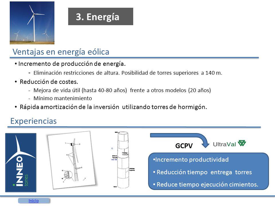 3. Energía Ventajas en energía eólica Experiencias GCPV