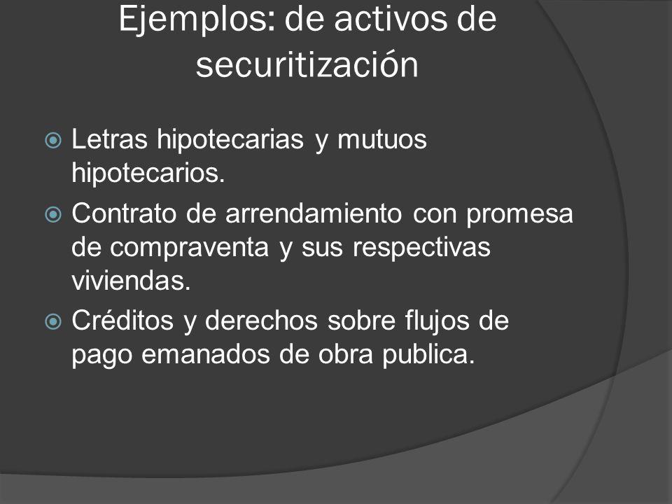 Ejemplos: de activos de securitización