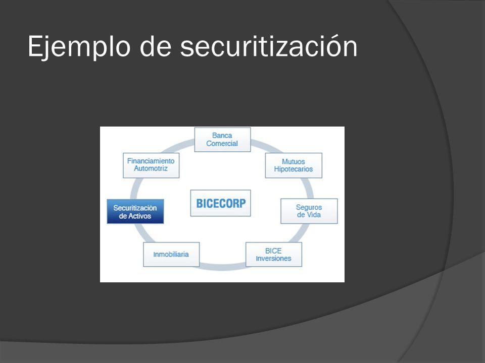 Ejemplo de securitización