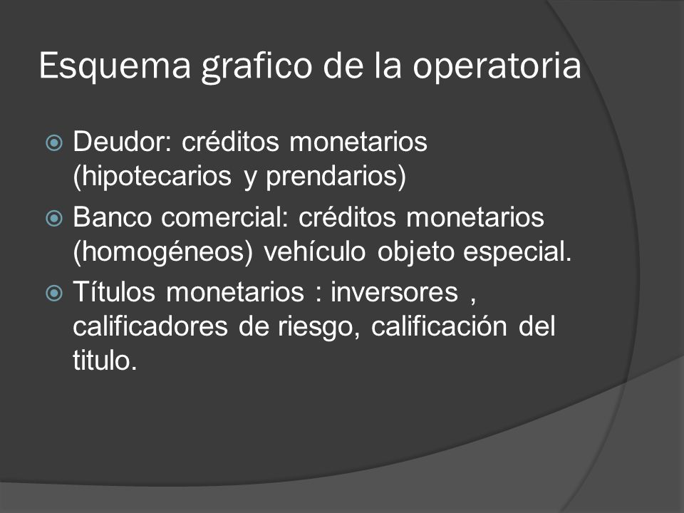 Esquema grafico de la operatoria