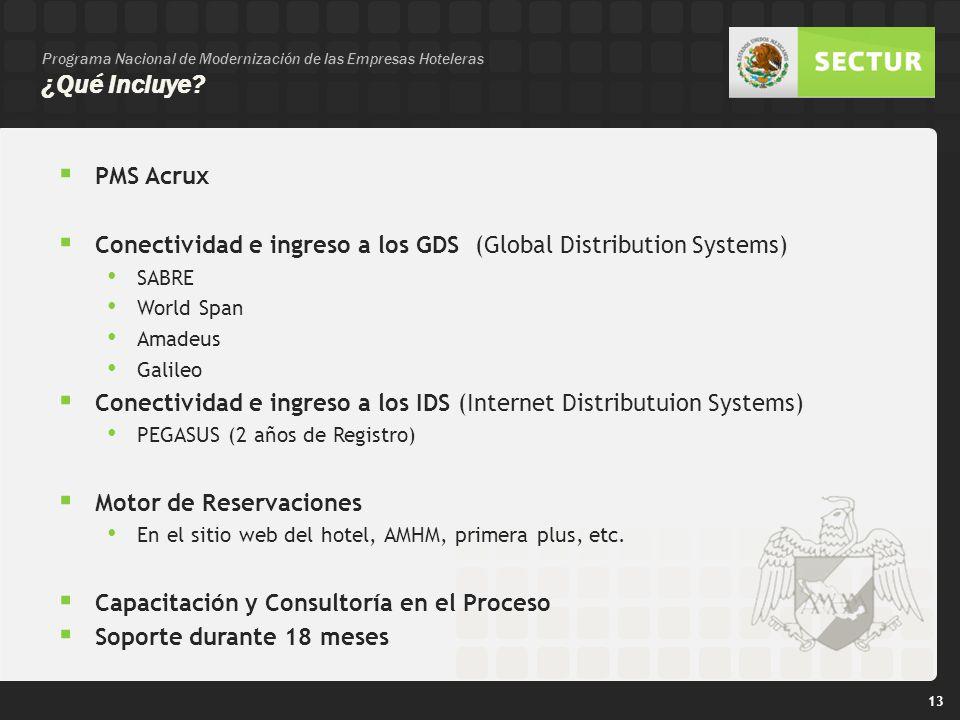 Conectividad e ingreso a los GDS (Global Distribution Systems)