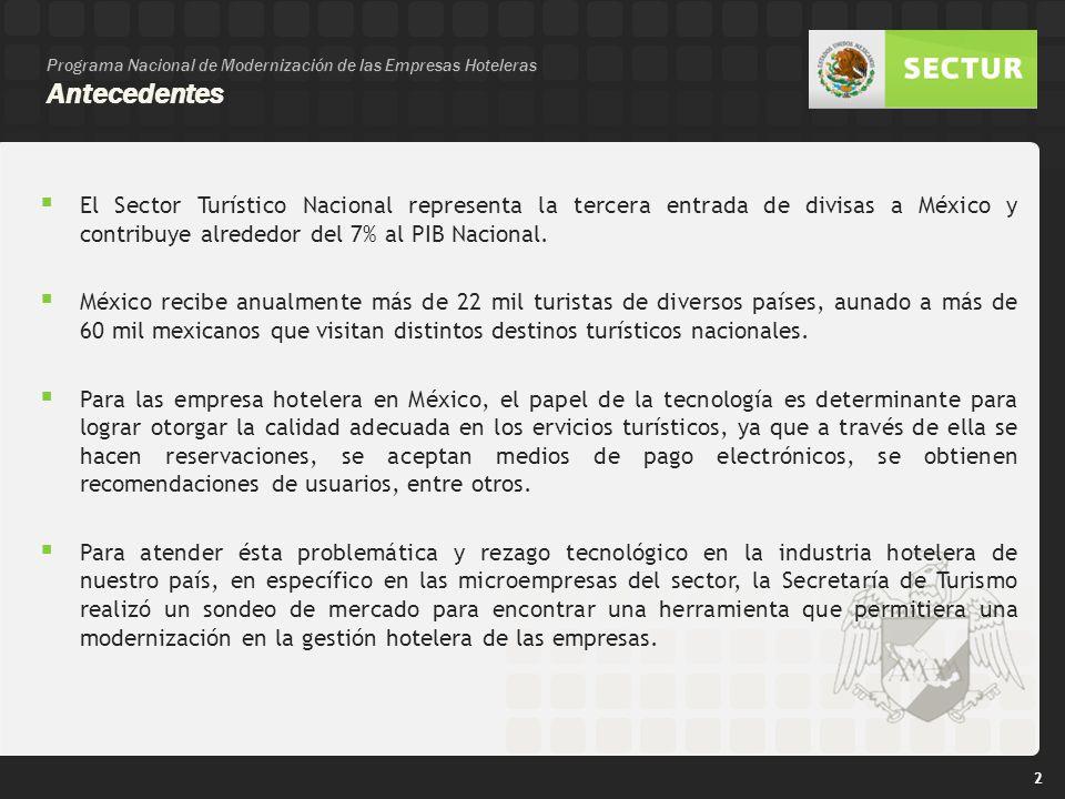 Programa Nacional de Modernización de las Empresas Hoteleras Antecedentes