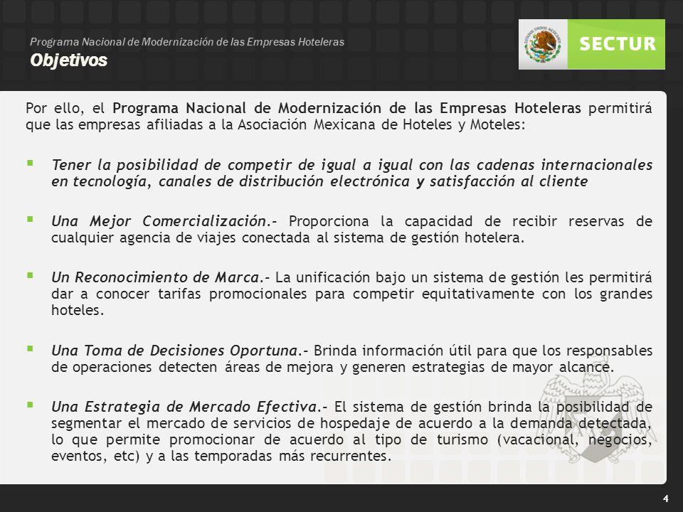 Programa Nacional de Modernización de las Empresas Hoteleras Objetivos