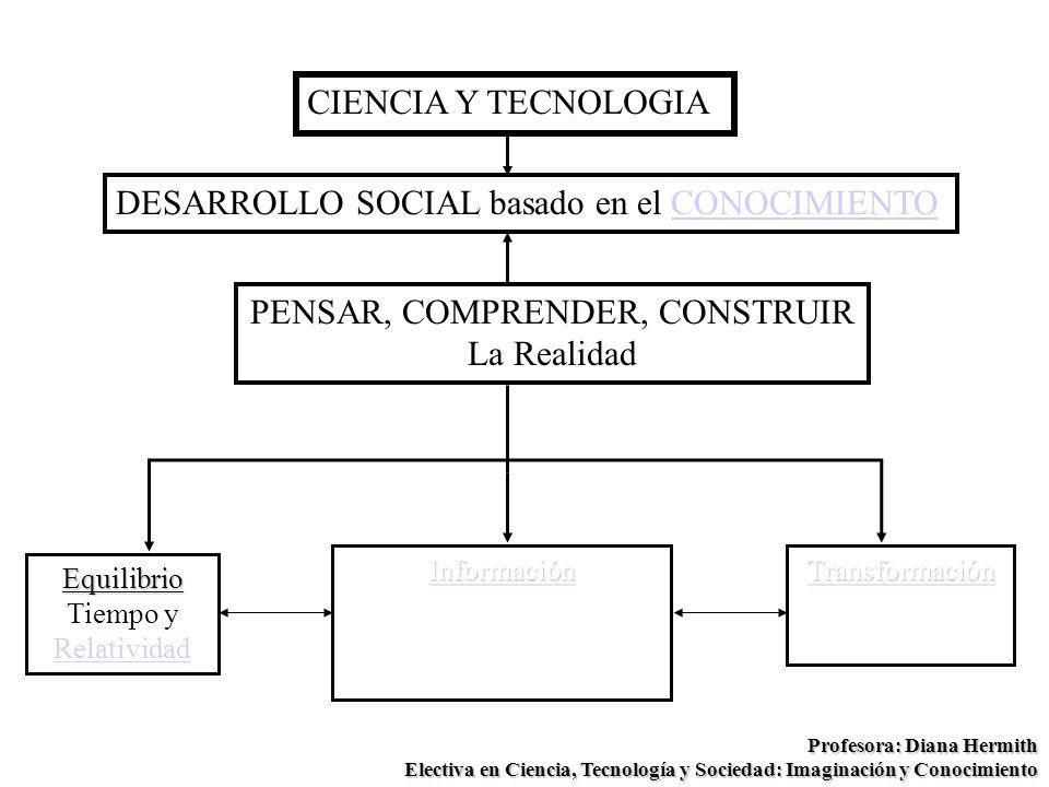 DESARROLLO SOCIAL basado en el CONOCIMIENTO