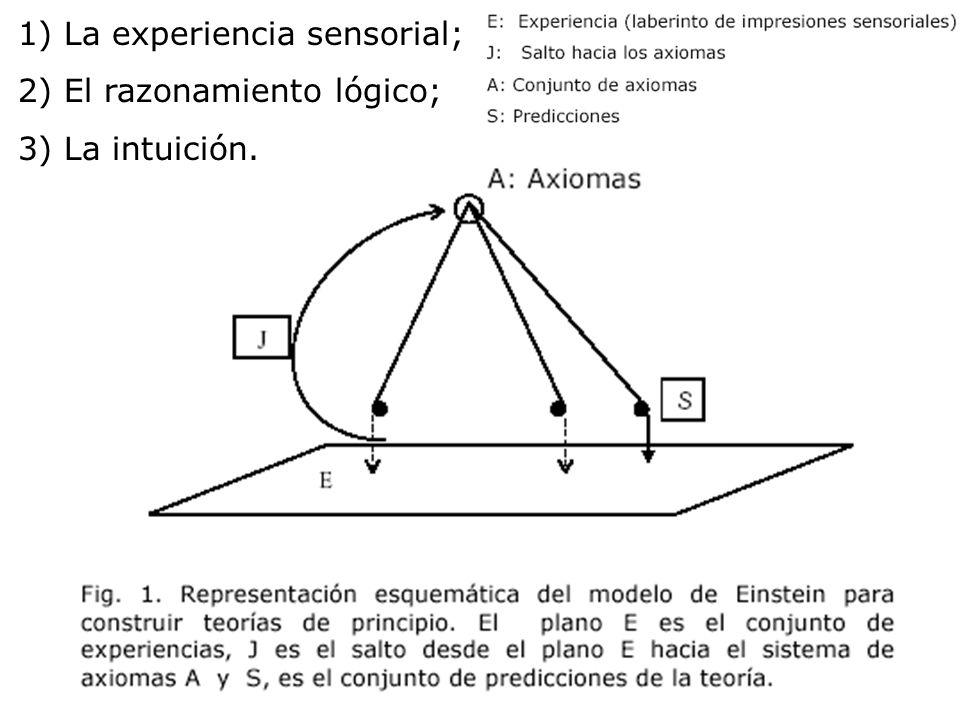 1) La experiencia sensorial;