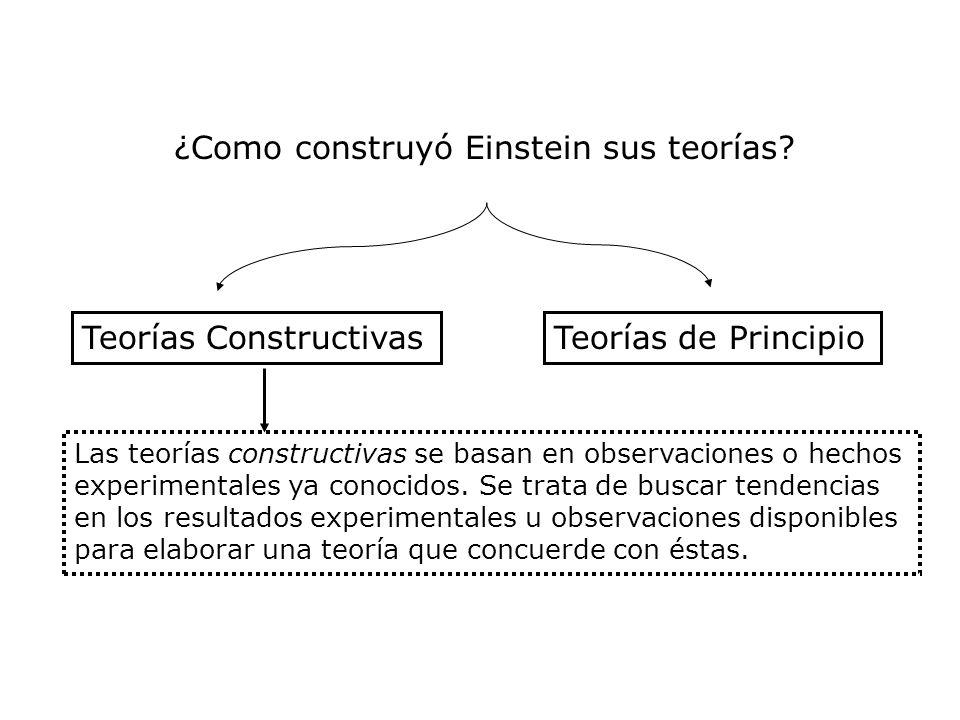 ¿Como construyó Einstein sus teorías