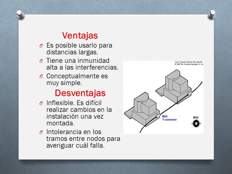 Ventajas Desventajas Es posible usarlo para distancias largas.
