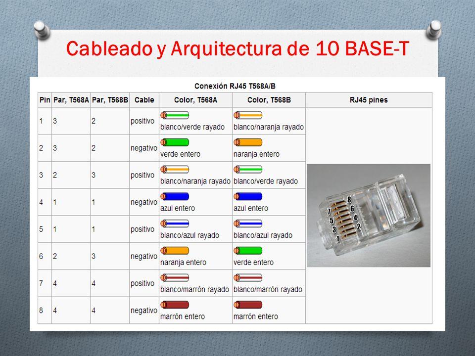 Cableado y Arquitectura de 10 BASE-T