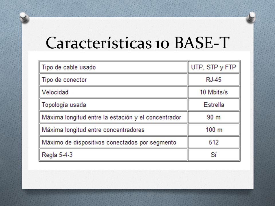 Características 10 BASE-T