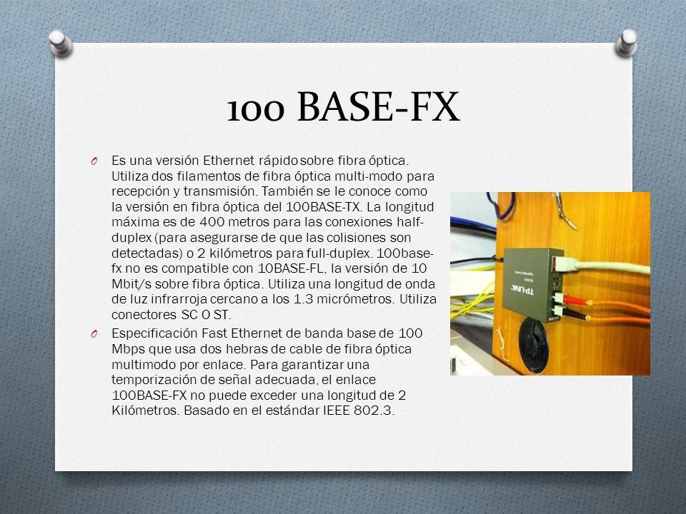 100 BASE-FX
